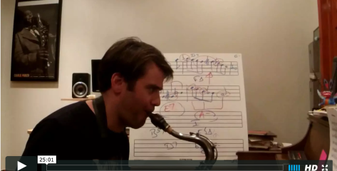 Video Gallery | Jazz Video Lessons With Alex Terrier